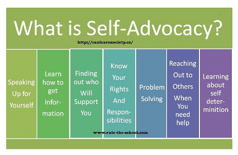 resized GraphicWhat is self advocacy